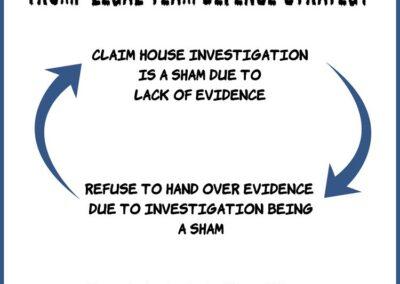 Trump legal team defense strategy